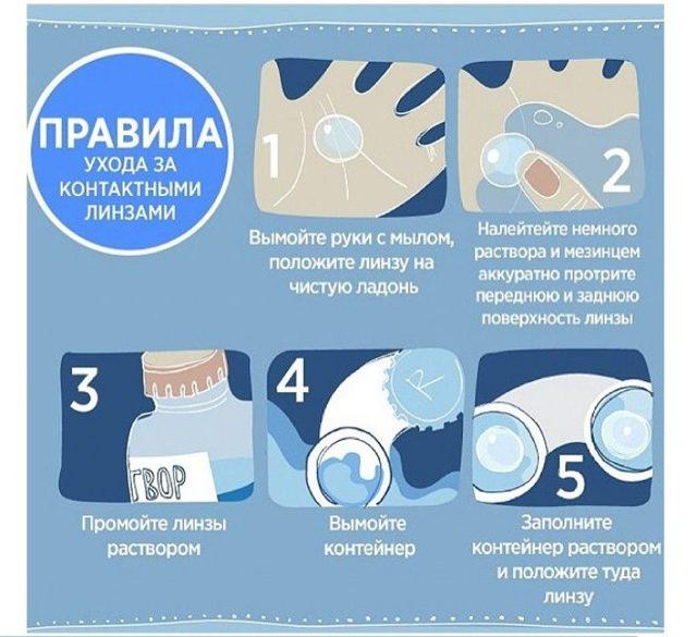 Можно ли хранить контактные линзы в обычной воде, в физрастворе и других жидкостях - Чистый дом